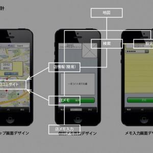 GUI表現研究